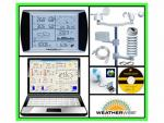 Professional Touchscreen Weather Station